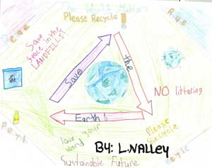 LNalley Recycling Poster